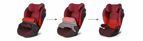 Cybex Pallas M Fix SL sa dodatnim jastukom za bezbednost