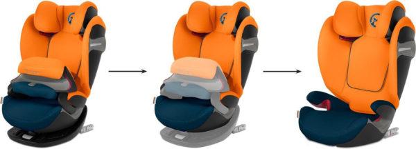 Cybex dečije sedište Pallas S Fix Tropical Blue sa jastukom za dodatnu bezbednost